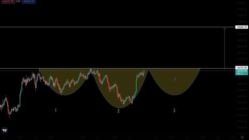 Bitcoin (BTC) Teknik Analiz 13.08.2021
